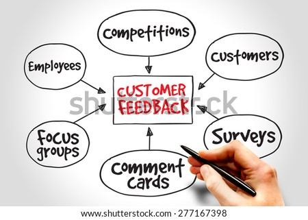 Customer feedback business diagram, management strategy concept