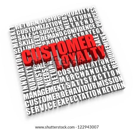 Customer Loyalty and related words on white background.