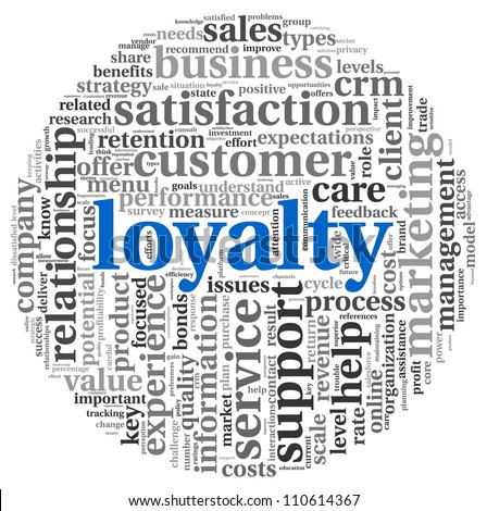 defining the concept of loyalty The concept of culture this section will look at the various meanings associated with the word 'culture' and explore ways of understanding the relationship.