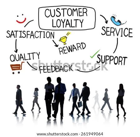 Kudler customer loyalty security ethics