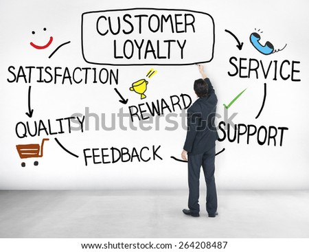 the meaning of customer service What is service meaning of service medical term customer service, directory service, domestic service, electronic residency application service.