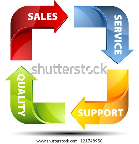 Customer Relationship Management Arrows - stock photo