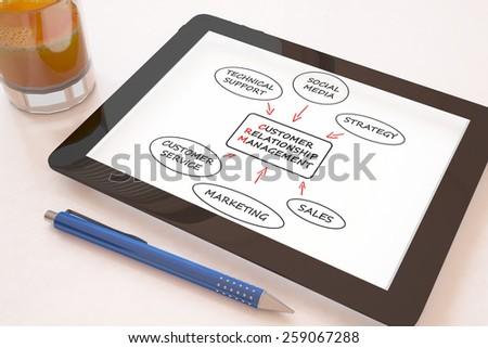 Customer Relationship Management - text concept on a mobile tablet computer on a desk - 3d render illustration. - stock photo