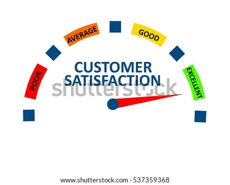 Customer satisfaction level