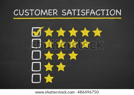 Customer Satisfaction on Chalkboard Background