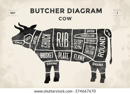 Meat Cow Stock Images, Royalty-Free Images & Vectors | Shutterstock