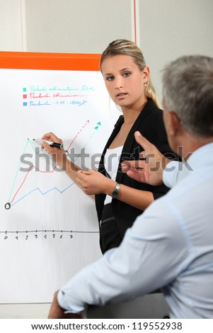 cute businesswoman making presentation on paperboard