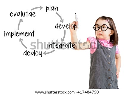 Cute little girl wearing business dress and writing business improvement cycle plan - develop - integrate - deploy - implement - evaluate. White background.  - stock photo