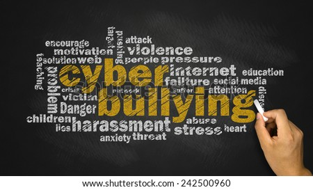 cyber bullying concept word cloud - stock photo