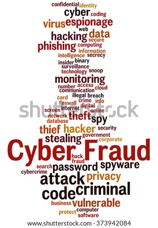Cyber fraud, word cloud concept on white background.