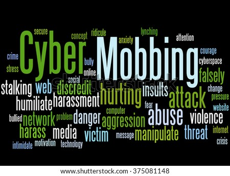 Cyber Mobbing, word cloud concept on black background.
