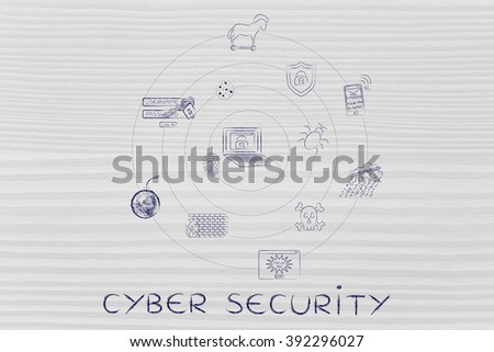 the issue surrounding internet security threats As long as you're connected to the internet to detect cyber attacks and resolve the security issues created cyber security threats should be treated.