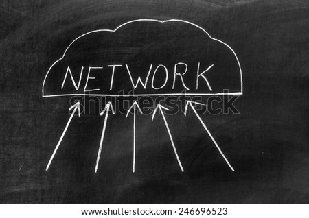 Dark chalkboard with a cloud networking illustration.