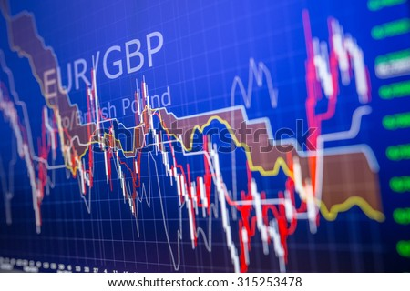 Data analyzing in foreign finance market: the charts and quotes on display. Analytics in pairs EUR / GBP relevant information for 2015 - stock photo