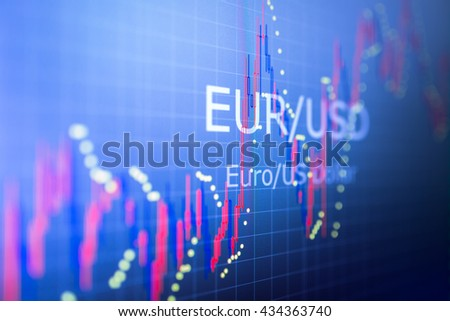 Data analyzing in foreign finance market: the charts and quotes on display. Analytics in pairs EUR / USD