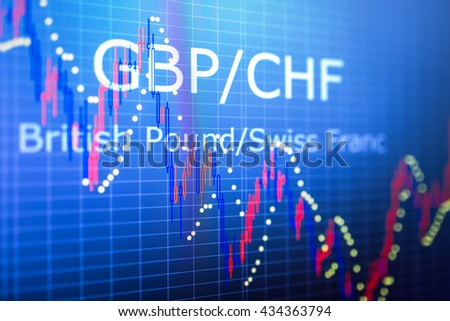 Data analyzing in foreign finance market: the charts and quotes on display. Analytics in pairs GBP / CHF - stock photo