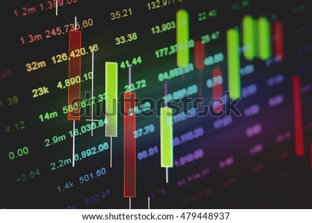 Forex and commodities