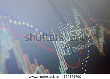 Data analyzing in forex foreign finance market: the charts and quotes on display. Analytics in pairs USD / CHF - stock photo