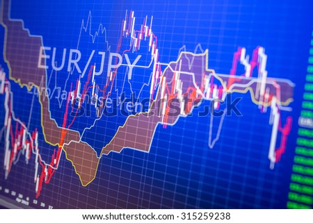 Data analyzing in forex market: the charts and quotes on display. Analytics in pairs EUR / JPY relevant information for 2015 - stock photo