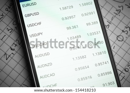Data analyzing in forex market: the charts and quotes on smartphone ...