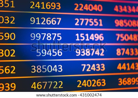 Data analyzing in trading market. Working set for analyzing financial statistics and analyzing a market data. Data analyzing from charts and graph to find out the result.