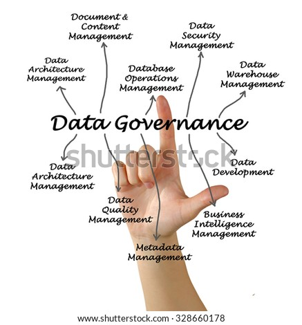 Data Governance - stock photo