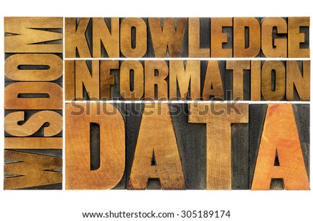 data, information, knowledge and wisdom - word abstract in vintage letterpress wood type