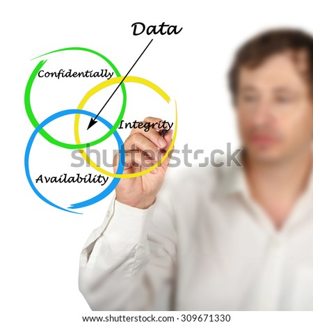 Data properties - stock photo