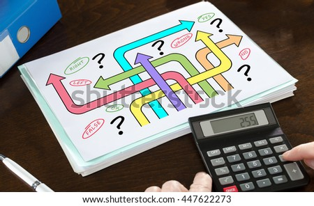 Decision concept illustrated on a paper with a calculator