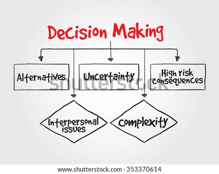 Decision Making flow chart for presentations and reports, business concept - stock photo
