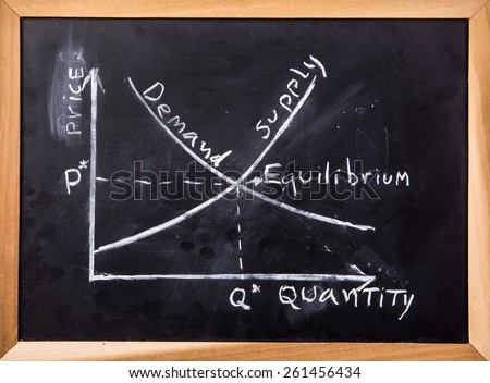 demand and supply graph on blackboard - stock photo
