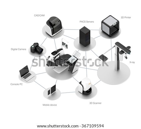 Dental chair, CT, camera, scanner, milling, 3D printer and CAD/CAM equipment. Concept for digital dentistry. - stock photo