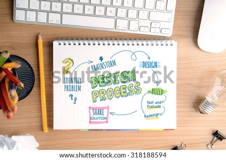 Design process. Concept for designers and developers, for website banner, background, poster, presentation templates and marketing materials. - stock photo