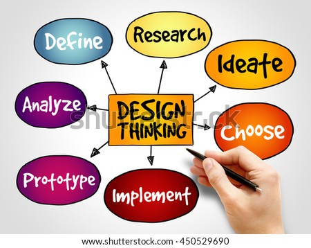 Design Thinking mind map, business concept background - stock photo