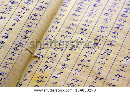 Detail of a vintage hand - written ledger - stock photo
