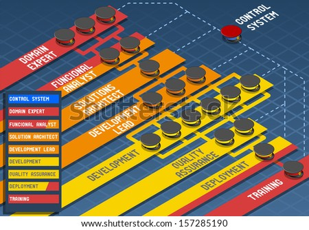 Detailed illustration of a Infographic Software Development Scrum Methodology - stock photo