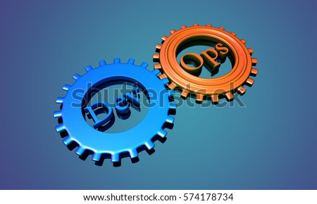 DevOps Concept, illustrated through 3D colorful cogwheels connected each other with Dev and Ops text in it.