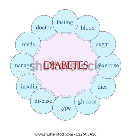 Diabetes concept circular diagram in pink and blue with great terms such as insulin, glucose, blood, sugar and more. - stock photo