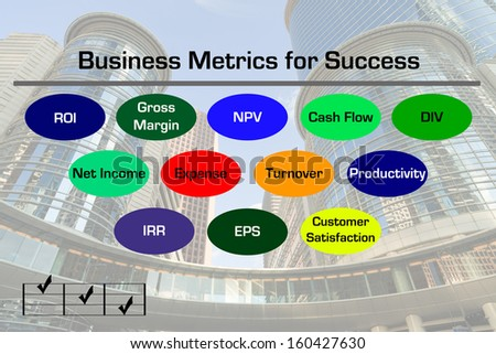 Diagram depicting various Business Metrics with downtown business skyscraper image in the background. - stock photo