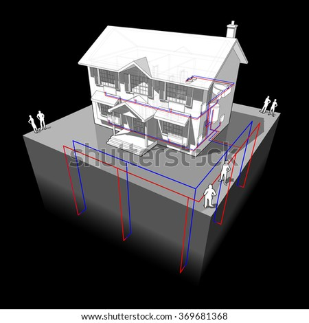 diagram of a classic colonial house with ground-source heat pump as source of energy for heating and radiators - stock photo