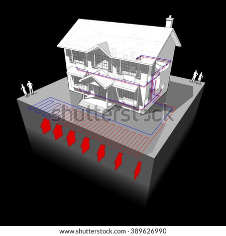 diagram of a classic colonial house with planar ground source heat pump as source of energy for heating - stock photo