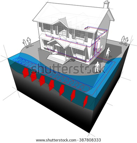 diagram of a classic colonial house with surface water closed loop heat pump as source of energy for heating and radiators