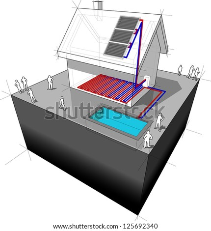 diagram of a detached house with floor heating and swimming pool heated by solar panel - stock photo