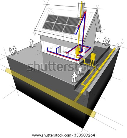 diagram of a detached house with traditional heating and natural gas boiler and radiatorsand solar panels on the roof