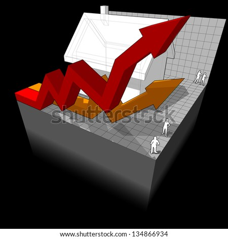 diagram of a detached house with two rising business diagram arrows - stock photo