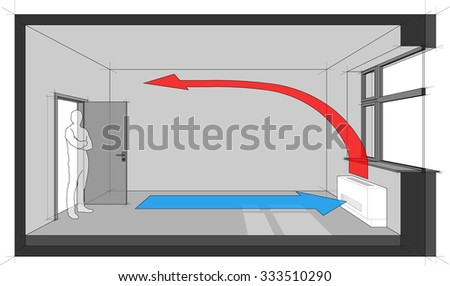 Diagram of a room heated with wall fan coil unit - stock photo