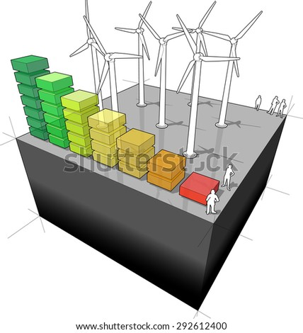Horizontal-axis Wind Turbine Stock Images, Royalty-Free Images ...