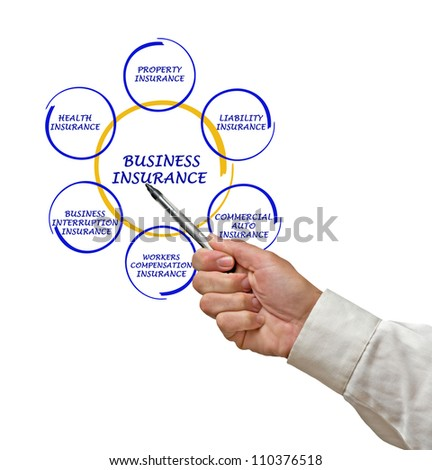 Diagram of Business insurance - stock photo