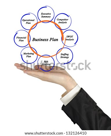Diagram of business plan - stock photo
