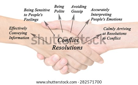 how to develop conflict resolution skills